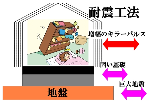 耐震と制震0151.jpg