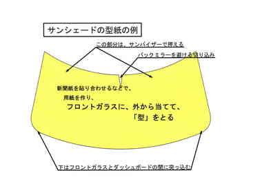 アルミサンシェード型紙.jpg
