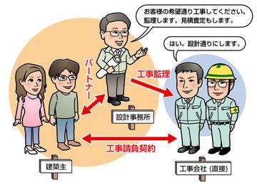 図説1_WEB用.jpg