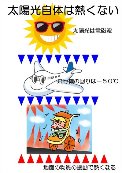 太陽光は熱くない.jpg