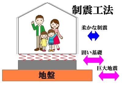 耐震と制震0101-thumb-400x282.jpg