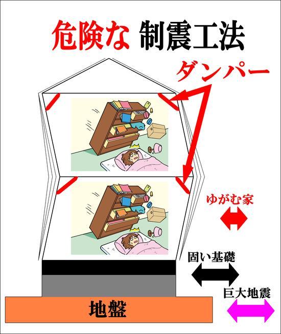 耐震と制震0191B.jpg