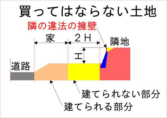 買って良い土地01.JPG